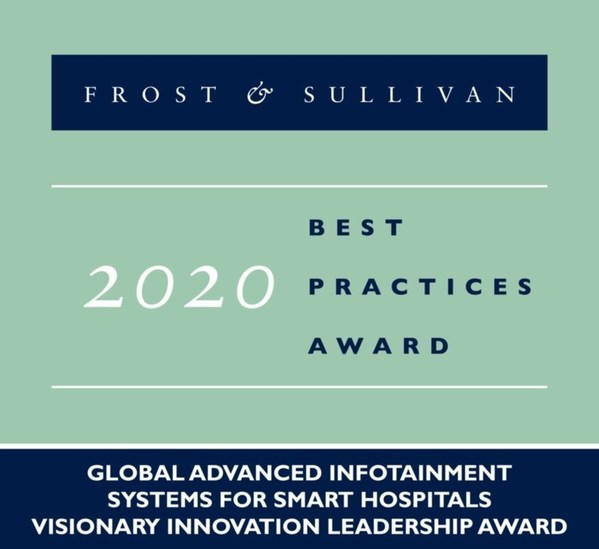 Hoppen Commended by Frost & Sullivan for Improving Patient Experience with its Best-in-Class Infotainment Solutions for Smart Hospitals