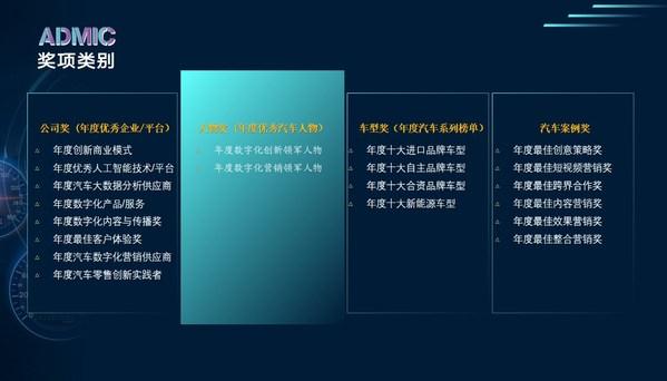 金璨奖奖项类别介绍