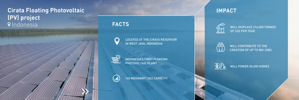 Masdar and PT PJBI form joint venture to drive development of Indonesia's first floating solar power plant