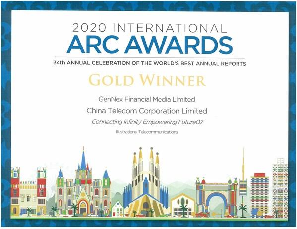 公司年報的印刷版於「2020年國際ARC大獎」評選中獲得金獎。