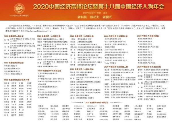 """点赞中国力量   """"2020中国经济高峰论坛""""在京隆重举行"""