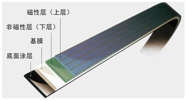 富士胶片成功研发锶铁氧体磁带 实现全球最大580TB存储容量
