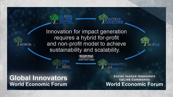 As Founder and CEO of Global Citizen Capital, Kenneth Kwok Aims to Advance the Circular Economy Agenda through the GCC Eco-System