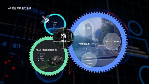锐思华创实车体验全新升级,联手战略伙伴将实现真正的AR智能座舱