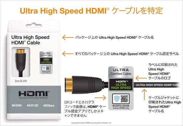 HDMI® 2.1対応製品が続々登場多様な消費者ニーズに応える高度なエンターテインメント機能を提供