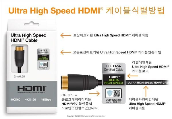 HDMI® 2.1 기반 제품군 확장으로 고품격 홈 엔터테인먼트 보급 확대