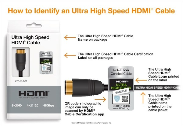 More HDMI(R) 2.1 Enabled Products Reach The Market Bringing Advanced Consumer Entertainment Features To A Wide Audience