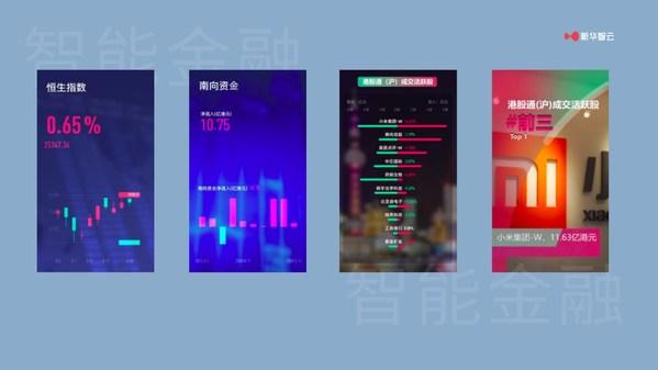 """新华智云推出AI合成金融短视频,""""短视频+金融""""成新风口"""