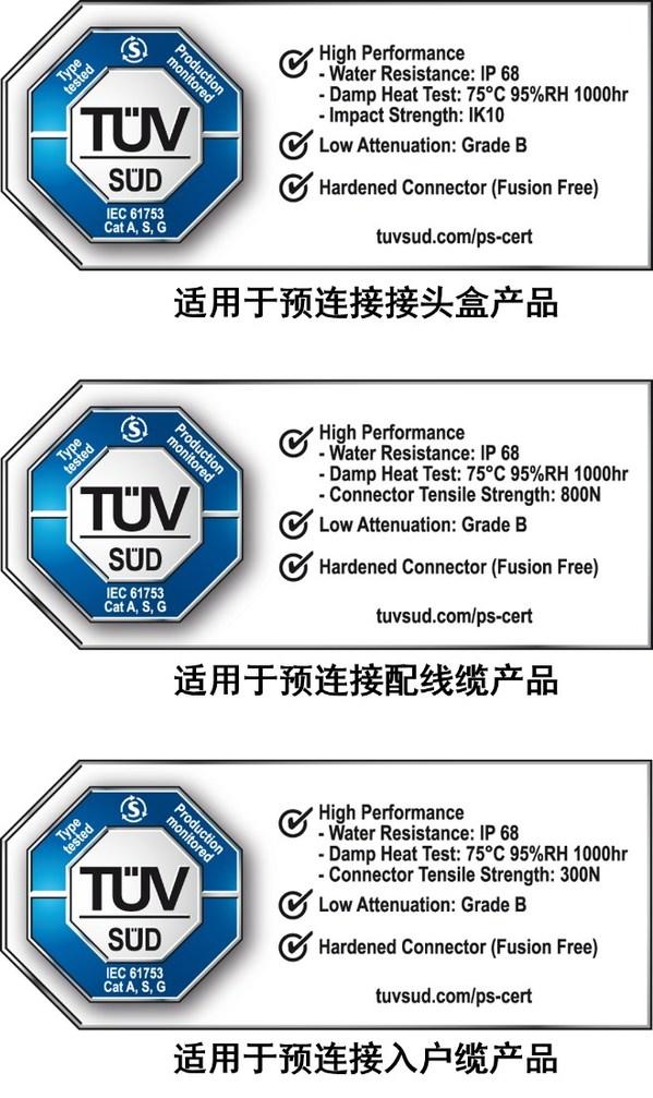 TUV南德无源光纤网络产品全球认证标志