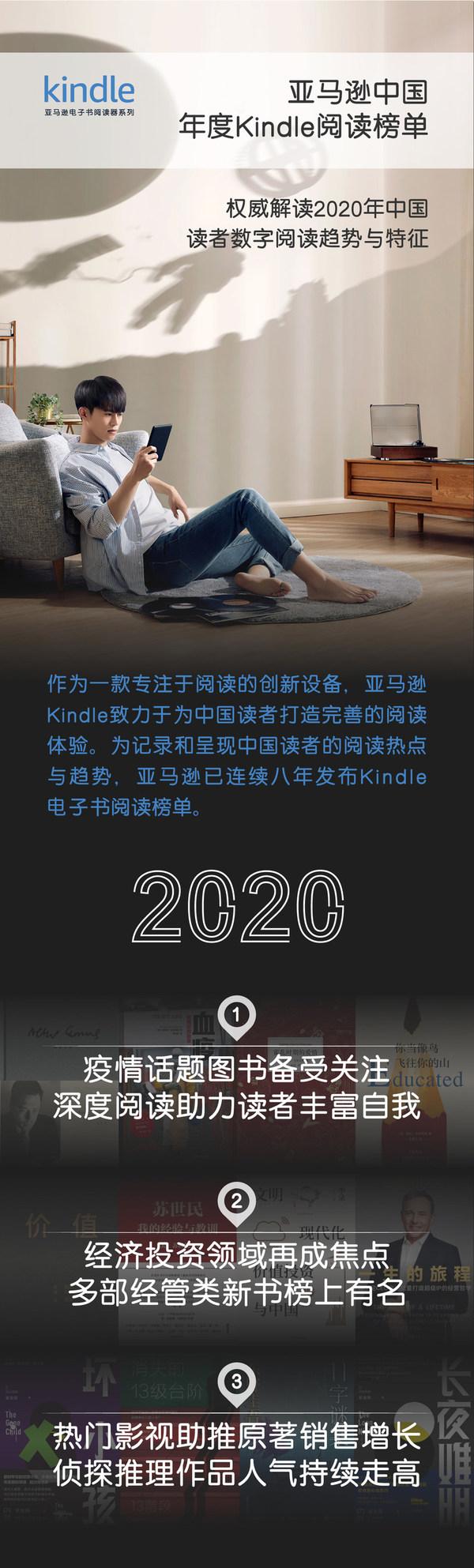 亚马逊中国发布年度Kindle阅读榜单 解读2020年数字阅读趋势