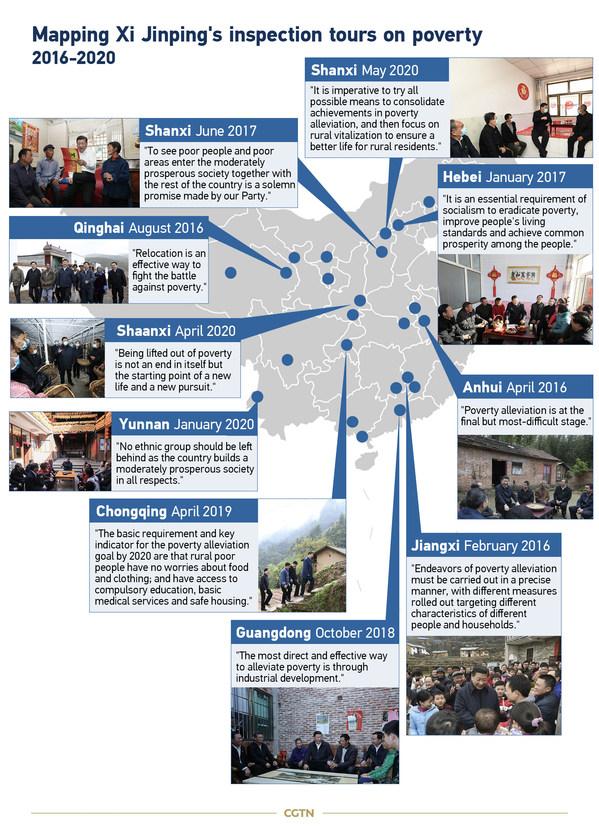 Danh sách địa điểm các chuyến thị sát công tác giảm nghèo của ông Tập Cận Bình trong giai đoạn 2016-2020