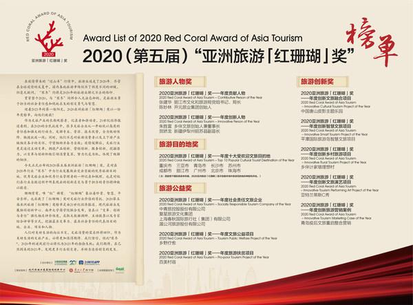 """2020(第五届)""""亚洲旅游'红珊瑚'奖""""榜单"""