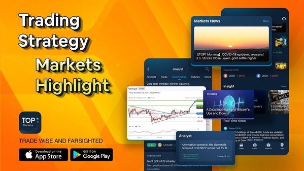 Aplikasi ini menawarkan layanan satu atap seperti online trading, live chat selama 24 jam, berita selama 24 jam, analisis mendalam, dan lain-lain