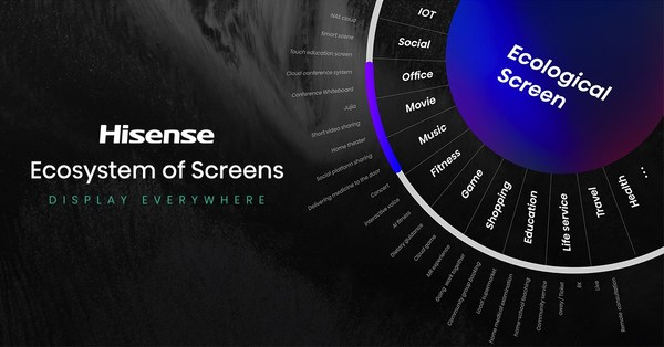 Hisense showed its ambition as a leading ecosystem screen builder with various interactive devices.