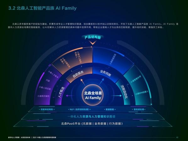 北森2021人力资源年度观察:四大加速器,推动数字化渗透1+6场景
