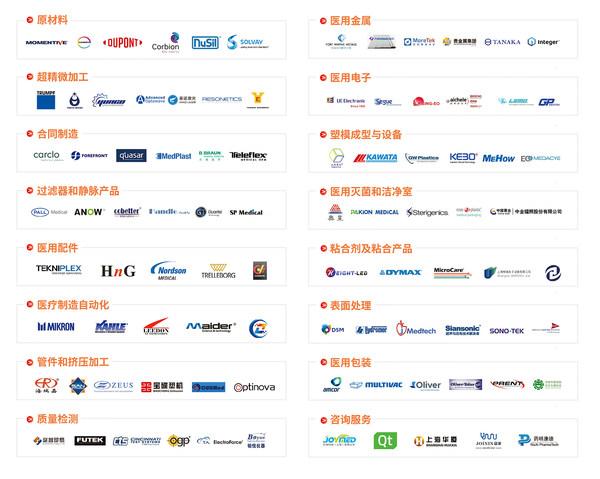 2020年部分参展企业一览