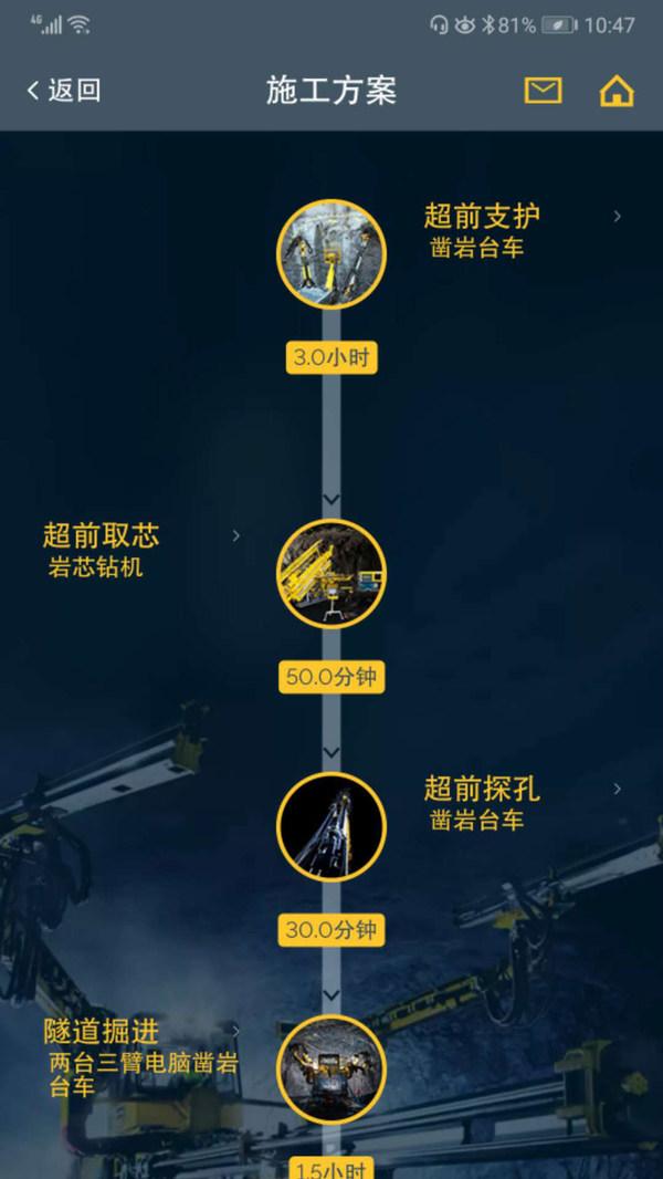 安百拓:智能隧道应用APP正式上线,隧道施工设备选型就靠它了