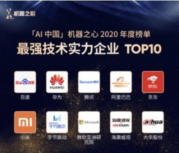 """大华股份入选""""AI中国""""年度奖项 - """"最强技术实力企业TOP10"""""""