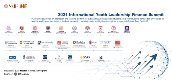 高金金融硕士项目成功举办2021国际青年领袖金融高峰会