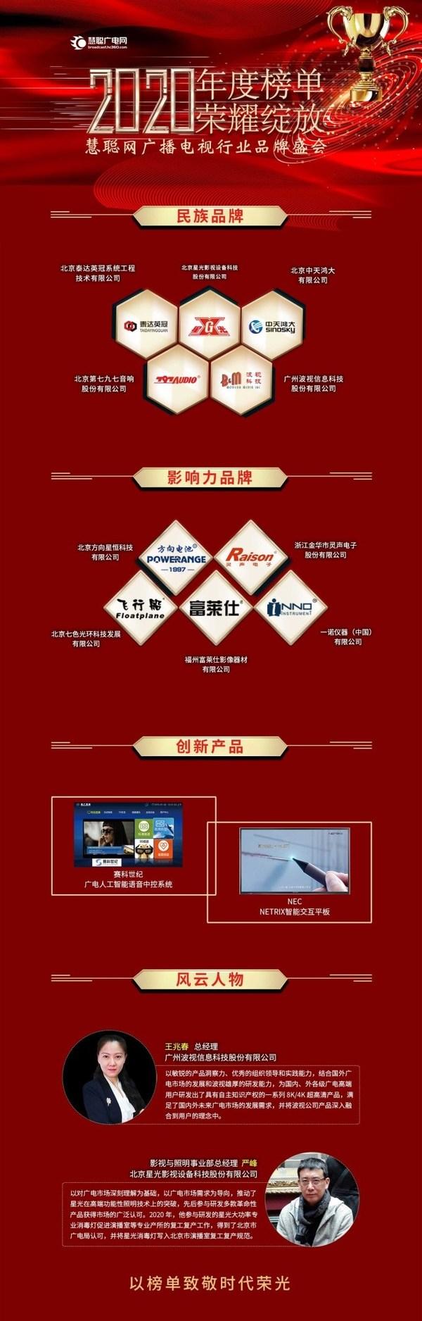 致敬时代 2020年广电行业优秀企业品牌盛会榜单荣耀绽放