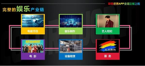 彩色星球科技产业布局
