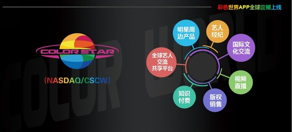 彩色星球科技业务核心