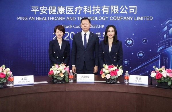 Ping An Healthcare and Technology Company Limited posts revenue of RMB 6,866 million in 2020