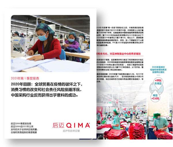 启迈QIMA一季度报告:疫情下全球消费习惯变化 中国采购业一枝独秀
