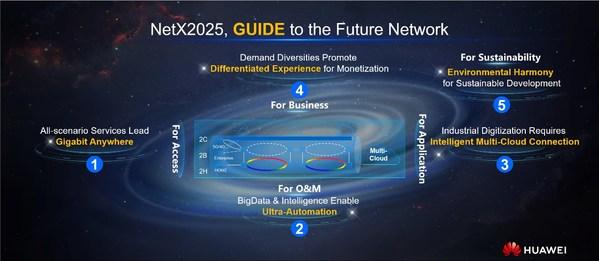GUIDE CSPターゲットネットワークの5大特性