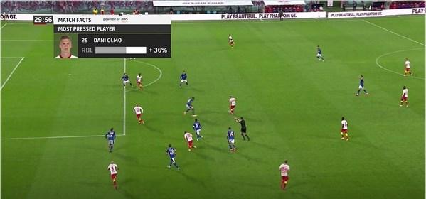AWS和德甲为2021赛季新推出三项赛况统计数据,强化实时比赛分析