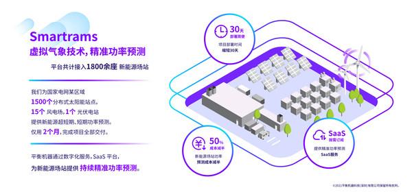 能源数字化进程提速,虚拟电厂(VPP)助力碳中和