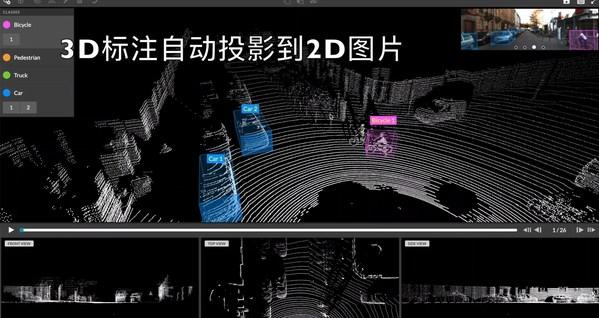 澳鹏Appen先进的数据标注平台可融合2D和3D数据