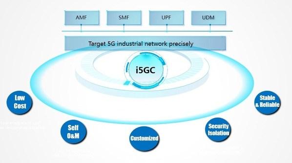 ZTE เปิดตัวโซลูชัน i5GC รองรับเครือข่ายส่วนบุคคล เพื่อผลักดันการเปลี่ยนผ่านสู่ดิจิทัลของอุตสาหกรรมแนวตั้ง