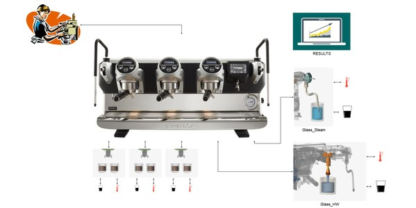 Altair and Gruppo Cimbali Use Digital Twin to Boost Barista Business