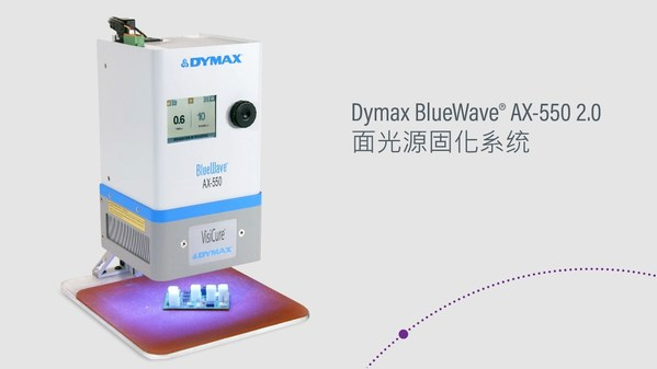 图1.BlueWave(R) AX-550 2.0面光源固化系统外观