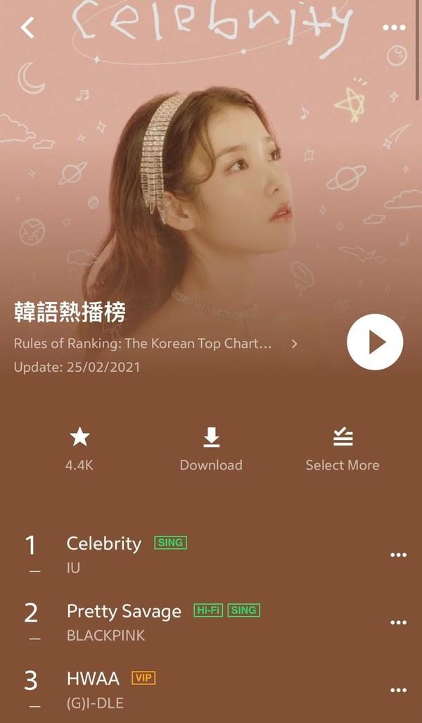 JOOX擁有最強大及全面K-Pop音樂庫冠絶全球所有音樂串流平台