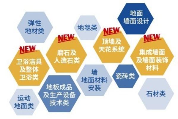 2021上海国际地面墙面材料展全新品类升级 震撼来袭