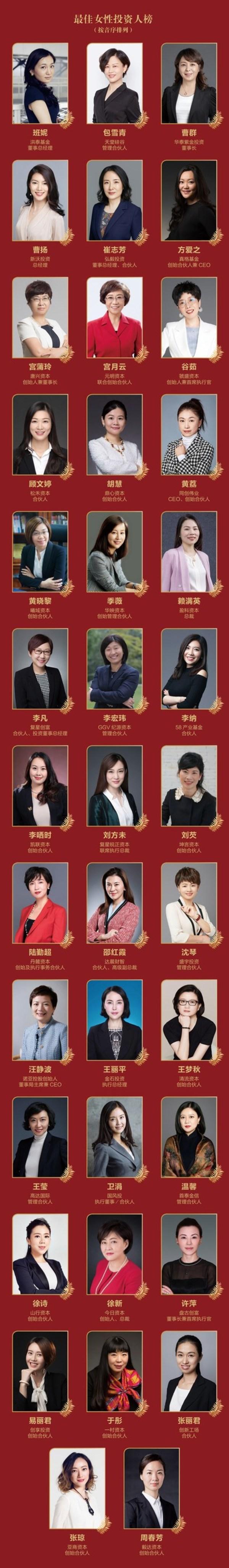 """融资中国2020年度""""最佳女性投资人""""榜单发布"""