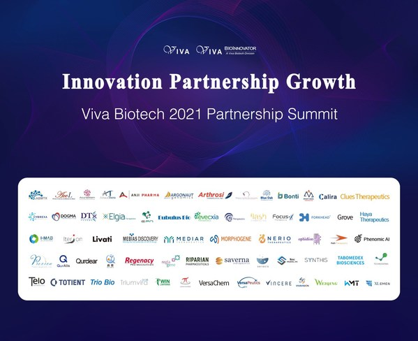 Viva Biotech Successfully Held 2021 Partnership Summit -- Novel Drug 2021, the Persistence and Transformation of Start-up Founders