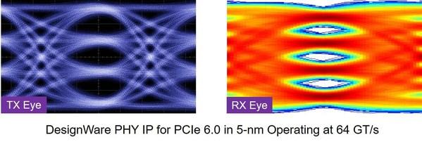 新思科技推出业界首个面向PCI Express 6.0的完整IP解决方案