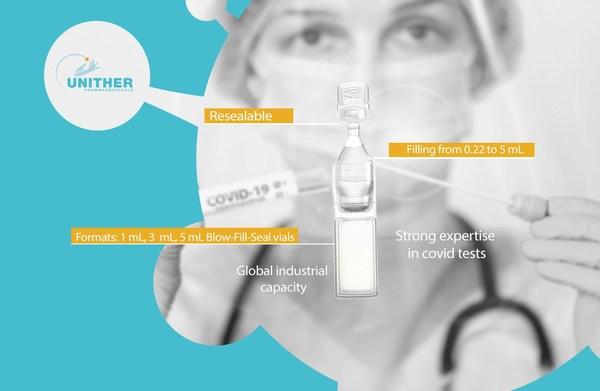 用于诊断测试试剂盒(新冠病毒和流感等)的稀释剂或免疫试剂溶液