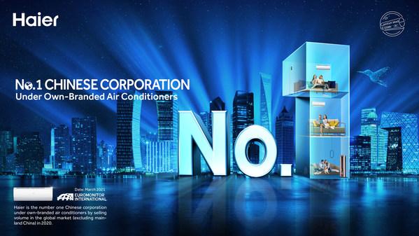 ハイアールのヘルシーエアコンがユーロモニターインターナショナル3部門でトップ