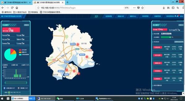 """用AI攻破城市管理""""死角"""",同方获99.62%的准确率高评分"""