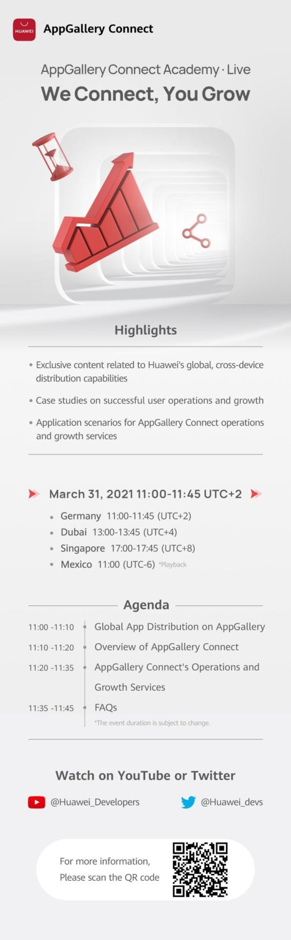 HUAWEI AppGallery Connect Academy - Live Event Offers Actionable Insights and Empowers App Developers to Grow Their Business to New Levels