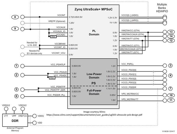 AnDAPT推出六种电源方案