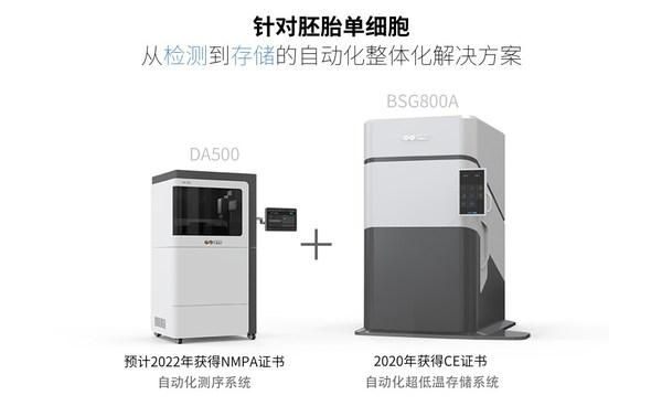 DA500+BSG800A