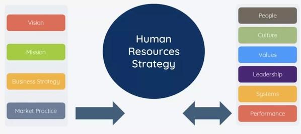 数据驱动人效提升,薪人薪事系统化落地人力资源战略