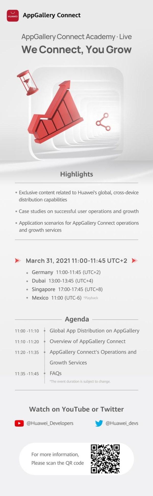 HUAWEI AppGallery Connect Academy:実用的な知見を提供し、アプリ開発者がビジネスを新しいレベルに成長させる力を与えるライブイベント