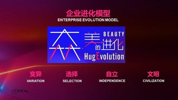 欧莱雅中国2020逆势飞扬,发布2021全新企业进化模型