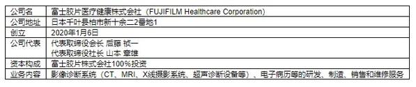 富士胶片医疗正式加入富士胶片集团 以医疗IT为中心共创解决方案